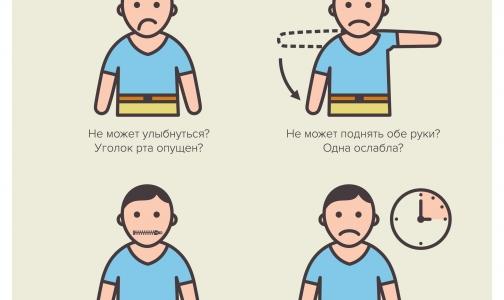 За 40 минут петербуржцы смогут узнать, грозит ли им инсульт