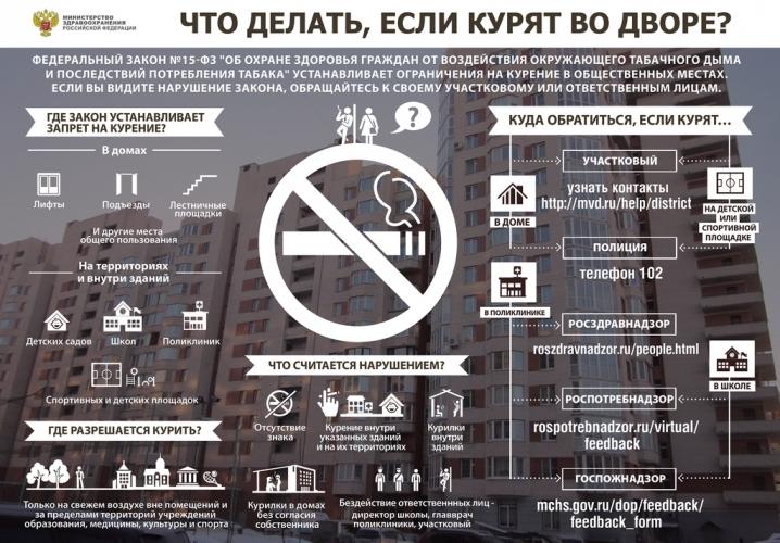 «Куда жаловаться, если курят в...» — инструкция от Минздрава