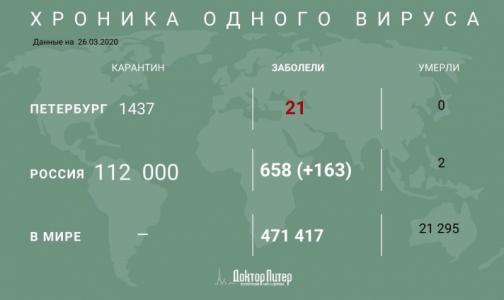 В Москве умерли два пациента с положительным тестом на коронавирус