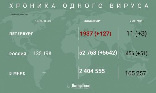 За сутки в России от коронавируса умерли более 50 человек, трое из них - в Петербурге