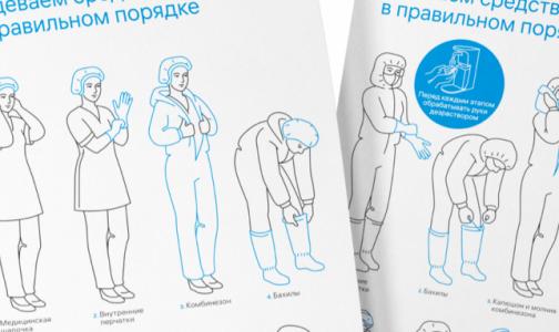 Студия Артемия Лебедева нарисовала плакаты с инструкциями по использованию средств защиты для врачей