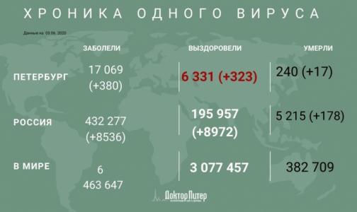Число заразившихся коронавирусом петербуржцев увеличилось на 380. Умерли еще 17 пациентов
