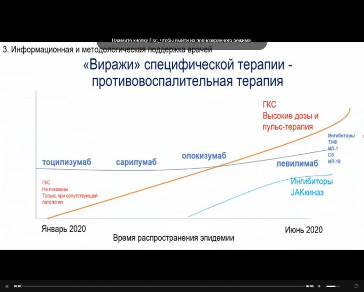 Презентация Евгения Шляхто