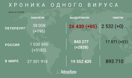 Число заразившихся коронавирусом петербуржцев превысило 38 тысяч