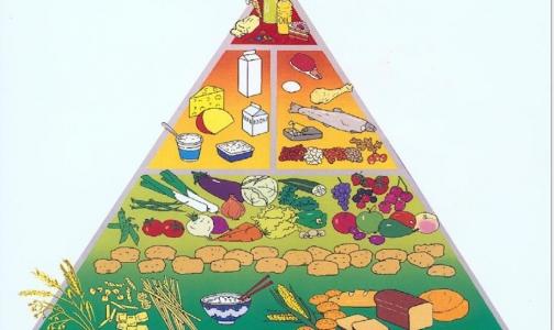 Как правильно питаться, чтобы всегда быть в форме
