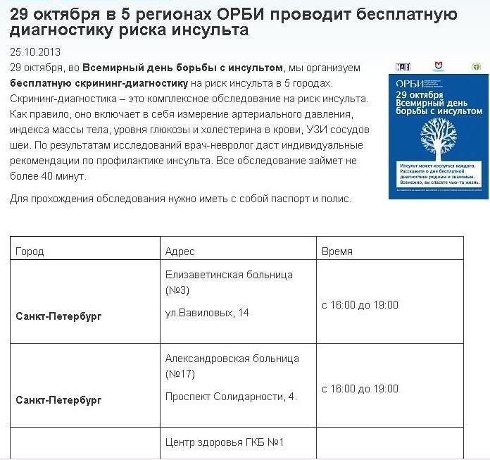 Всемирный день борьбы с инсультом в Петербурге превратился в день недоразумений