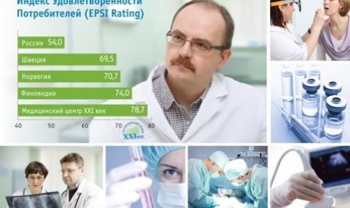 Итоги-2014: частная медицина обгоняет государственную?