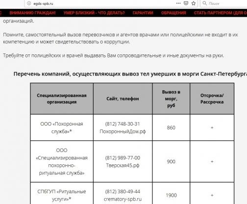 Ритуальная компания ищет свободный морг в больницах Петербурга