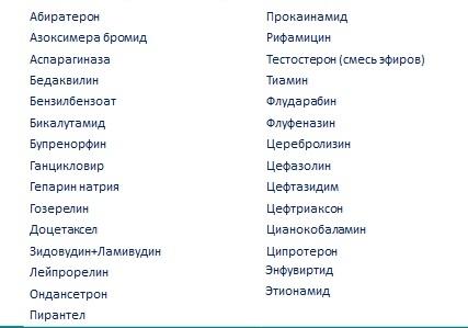 В перечень бесплатных препаратов для льготников Петербурга включили 29 лекарств