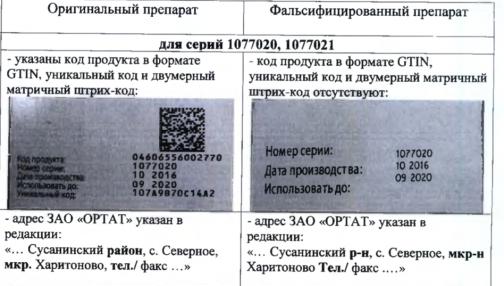 В России массово изымают подделки дорогостоящих таблеток для лечения ВИЧ