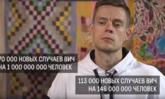Петербургские активисты и врачи объяснили, как фильм Дудя создал ажиотаж в кабинетах анонимного тестирования на ВИЧ