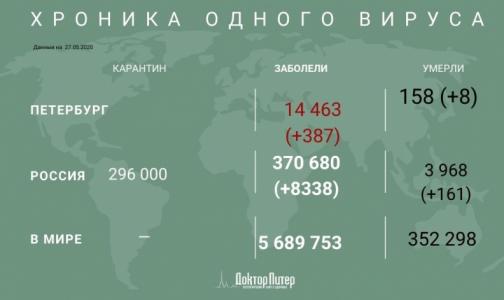 За последние сутки в России выявили 8 338 заболевших COVID-19
