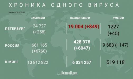 За сутки коронавирус выявили у 258 петербуржцев