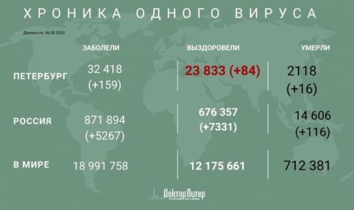 За сутки еще у 159 петербуржцев выявили коронавирусную инфекцию